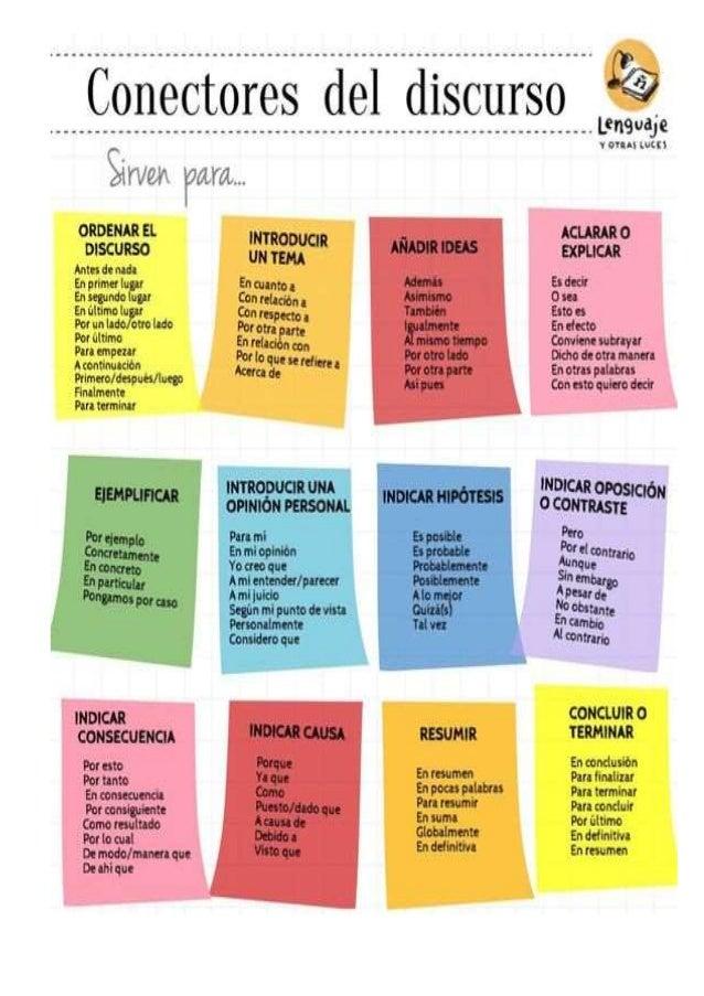 ejercicios conectores ingles resueltos pdf