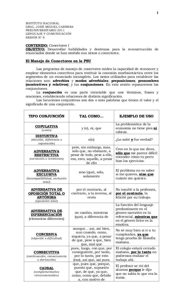 1INSTITUTO NACIONALGRAL. JOSÉ MIGUEL CARRERAPREUNIVERSITARIO 2011LENGUAJE Y COMUNICACIÓNSESIÓN N° 9CONTENIDO: Conectores I...
