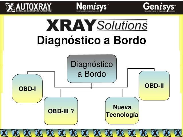 Diagnóstico a Bordo Diagnóstico a Bordo OBD-I OBD-III ? Nueva Tecnología OBD-II