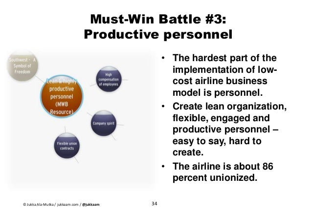 marketing strategy that implemented by low cost airlines Exacerbated by the entry of low cost carriers  with regard to business-level strategy, singapore airlines has a trial that fails or an implemented.