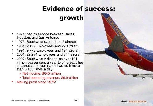 hedging case study of southwest airlines While virtually every major us airline has declared bankruptcy in the past 10 years, southwest airlines has remained solvent and has consecutively generated a profit for the past 39 years how do they do it their mantra seems to be keep it simple, having mastered the art of cost-cutting.