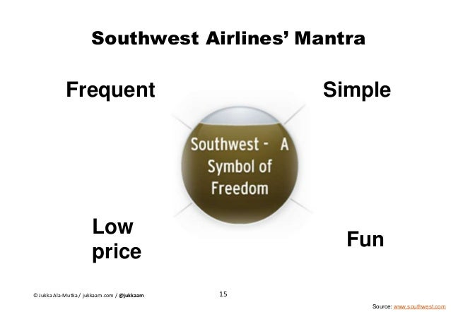 Southwest airlines case study stanford