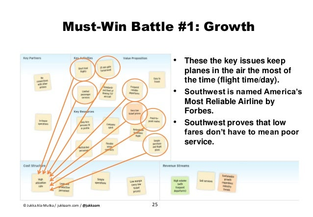 essay on southwest airlines case analysis Southwest airlines success : a case study analysis dr.