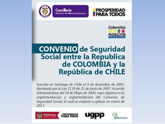 Objeto del Convenio Reconocer a los trabajadores colombianos y chilenos, los tiempos cotizados para pensión en sus respect...