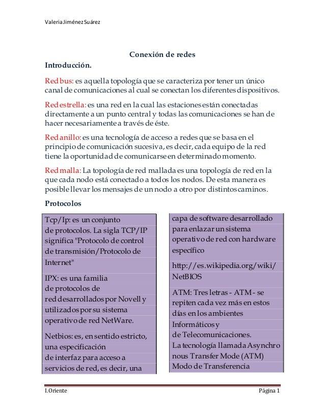 ValeriaJiménezSuárez I.Oriente Página 1 Conexión de redes Introducción. Red bus: es aquella topología que se caracterizapo...