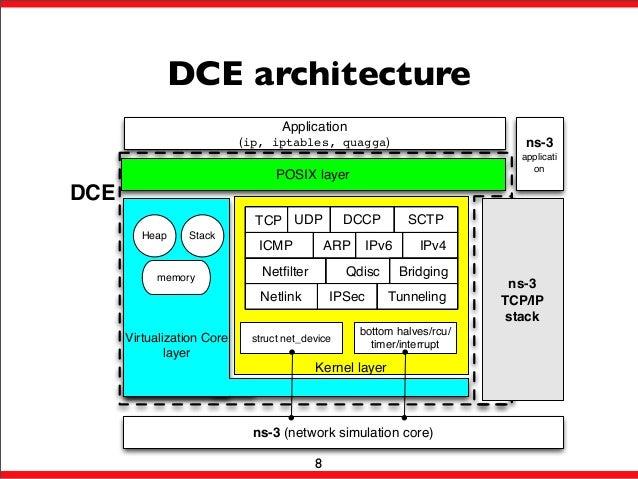 direct code execution conext 2013