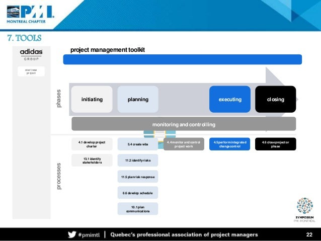 management adidas project Management leadership/training programs adidas leadership development in business sales, management transition & exchange and project management.