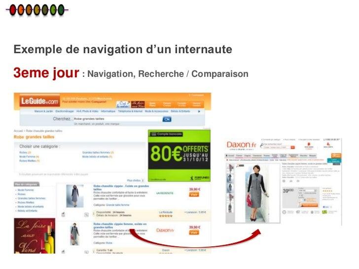 Exemple de navigation d'un internaute3eme jour : Navigation, Recherche / Comparaison