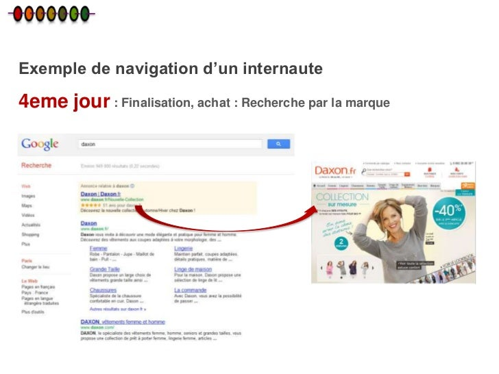 Exemple de navigation d'un internaute4eme jour : Finalisation, achat : Recherche par la marque