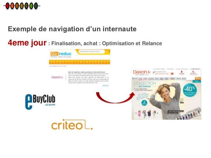 Exemple de navigation d'un internaute4eme jour : Finalisation, achat : Optimisation et Relance