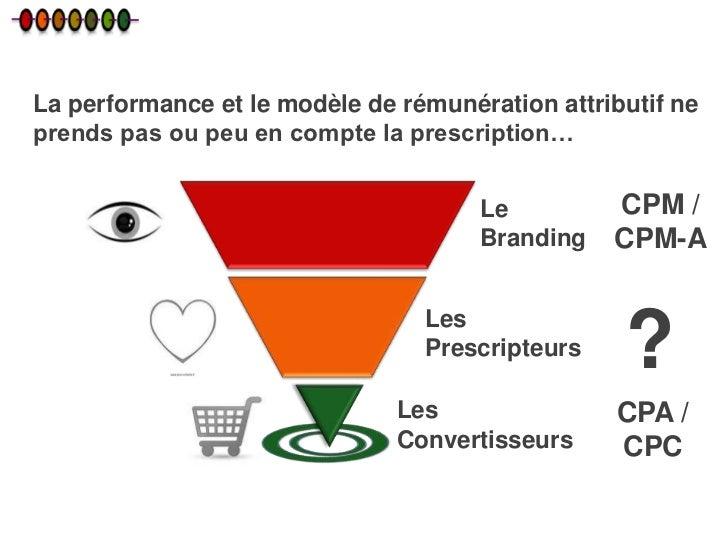 La performance et le modèle de rémunération attributif neprends pas ou peu en compte la prescription…                     ...