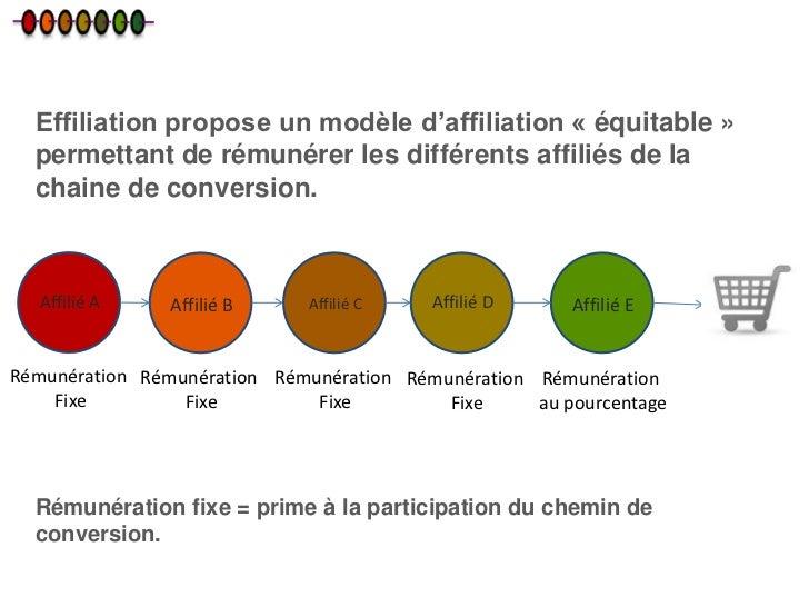 Effiliation propose un modèle d'affiliation « équitable »  permettant de rémunérer les différents affiliés de la  chaine d...