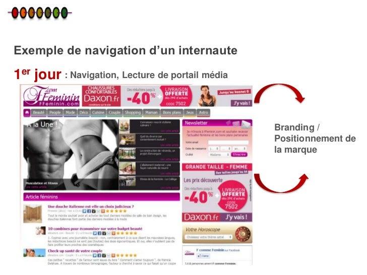 Exemple de navigation d'un internaute1er jour : Navigation, Lecture de portail média                                      ...