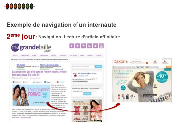 Exemple de navigation d'un internaute2eme jour : Navigation, Lecture d'article affinitaire