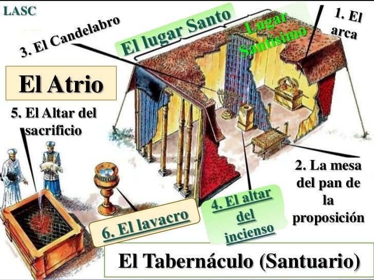 Conf Exodo 401 38 Ex No 40 Moises Erige El Tabernaculo Y La N