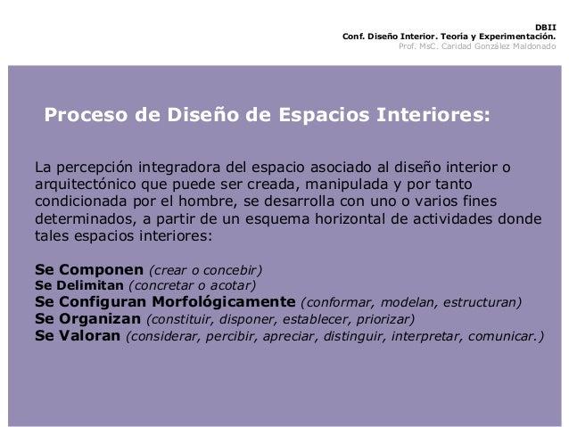 Dise o interior teor a y experimentaci n for Diseno de espacios interiores