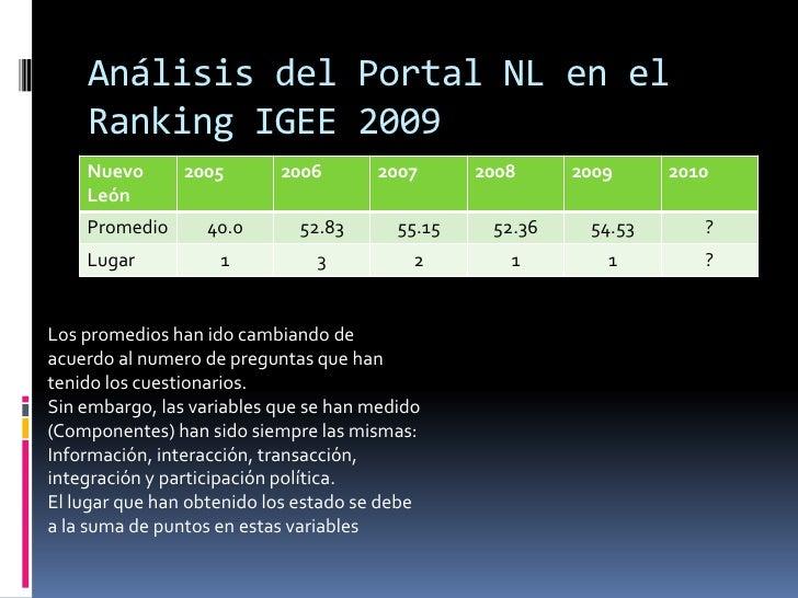 Análisis del Portal NL en el Ranking IGEE 2009<br />Los promedios han ido cambiando de acuerdo al numero de preguntas que ...