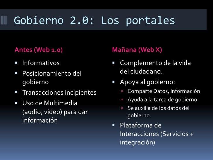 Gobierno 2.0: Los portales<br />Antes (Web 1.0)<br />Mañana (Web X)<br />Informativos<br />Posicionamiento del gobierno<br...
