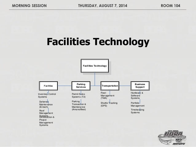 Facilities Technology Powering The Future