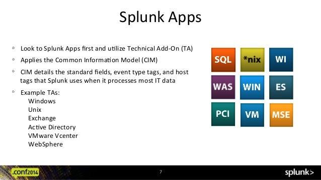 Splunk conf2014 - Onboarding Data Into Splunk
