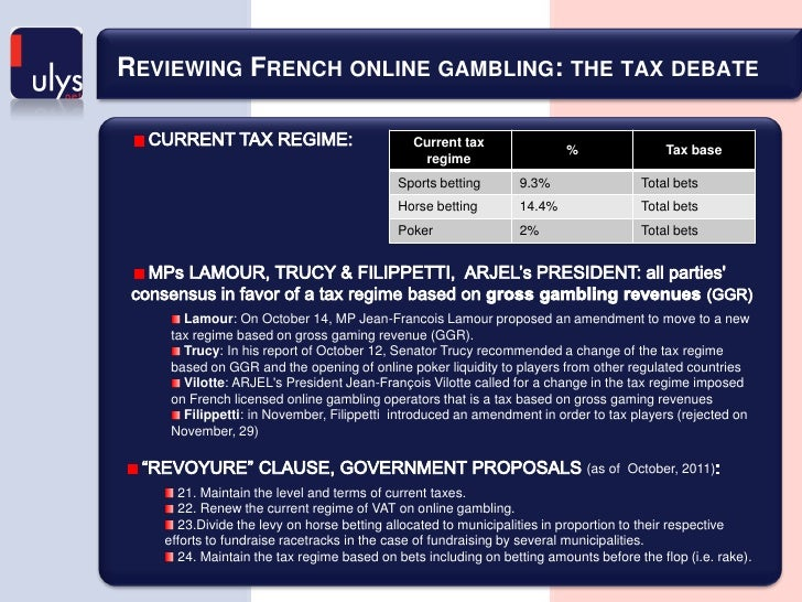 History of problem gambling in australia