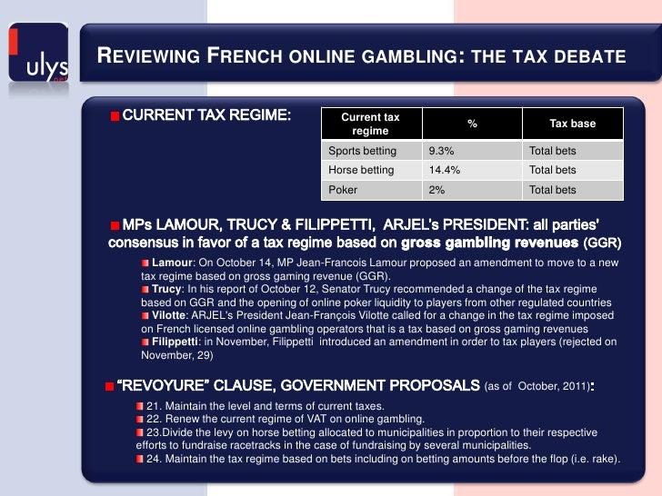 History of problem gambling in australia