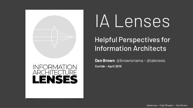 @ialenses — EightShapes — Dan Brown IA Lenses Helpful Perspectives for Information Architects Confab – April 2019 Dan Brow...