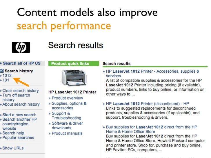 Content models also improvesearch performance