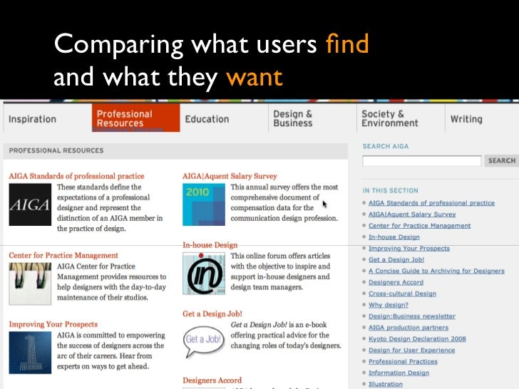 Comparing what users findand what they want