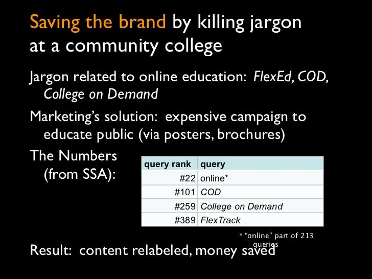 Saving the brand by killing jargonat a community collegeJargon related to online education: FlexEd, COD,   College on Dema...