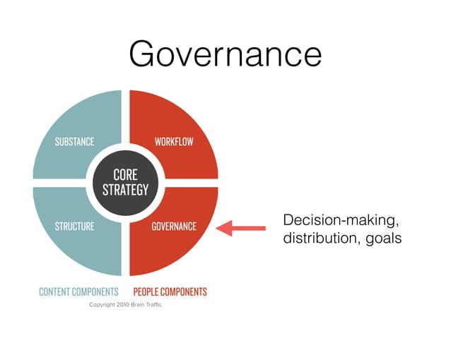 Governance Decision-making, distribution, goals