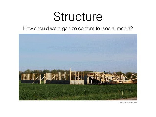 Structure How should we organize content for social media? source: thisiscolossal.com