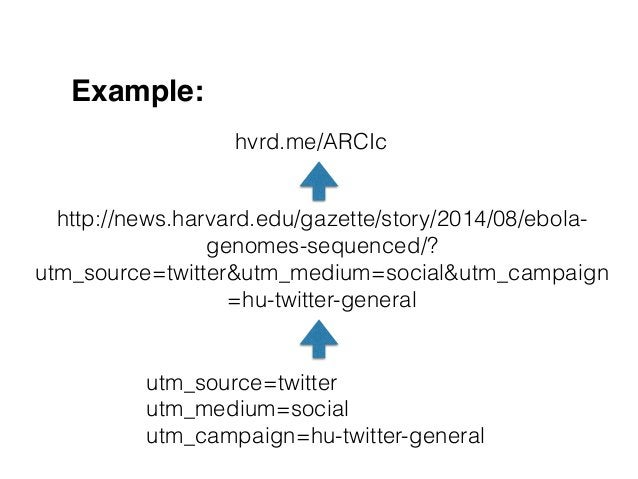 Example: utm_source=twitter utm_medium=social utm_campaign=hu-twitter-general http://news.harvard.edu/gazette/story/2014/0...