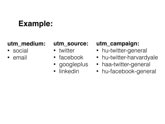 Example: utm_source:! • twitter • facebook • googleplus • linkedin utm_medium:! • social • email utm_campaign:! • hu-twitt...