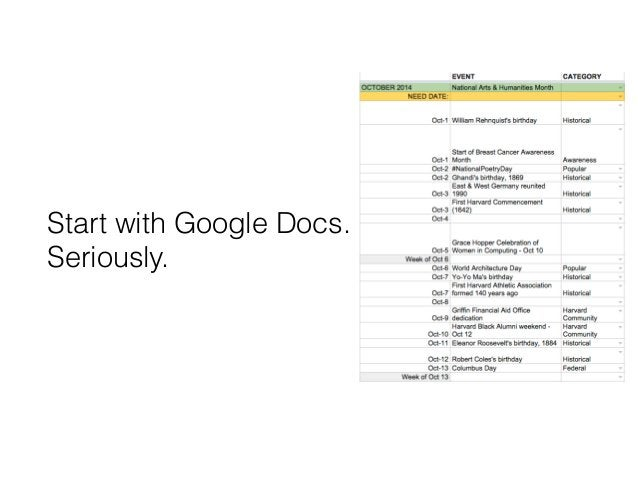 Start with Google Docs. Seriously.