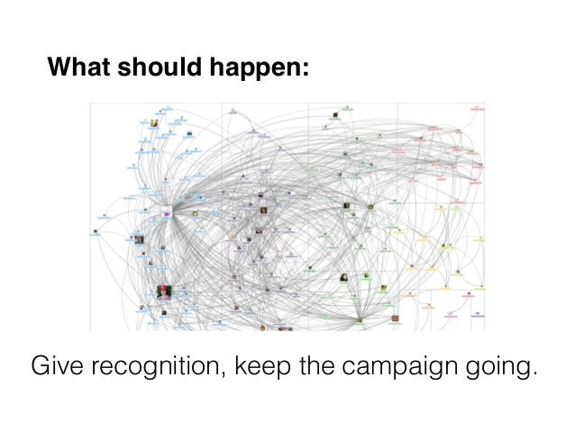 What should happen: Give recognition, keep the campaign going.