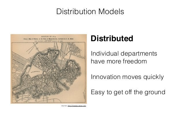 Distribution Models source: http://mapas.owje.com Distributed Individual departments have more freedom ! Innovation moves ...
