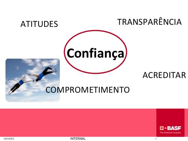 Confiança ACREDITAR TRANSPAR ÊNCIA COMPROMETIMENTO ATITUDES