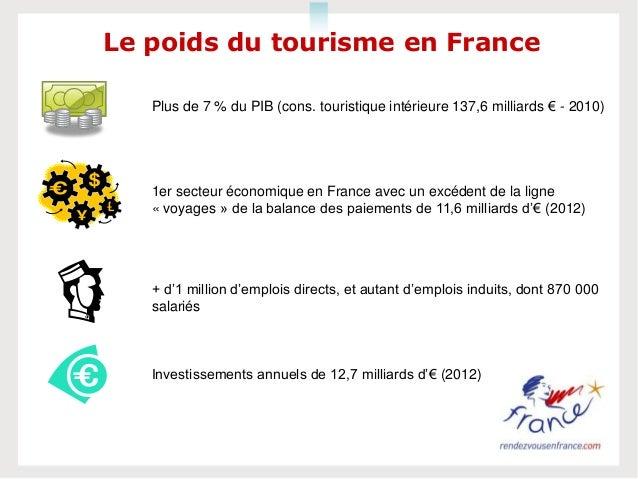Le poids du tourisme en FrancePlus de 7 % du PIB (cons. touristique intérieure 137,6 milliards € - 2010)1er secteur économ...