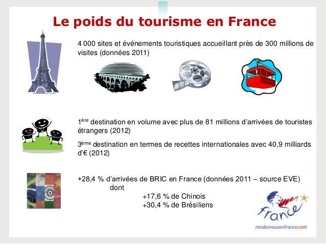 Le poids du tourisme en France4 000 sites et événements touristiques accueillant près de 300 millions devisites (données 2...