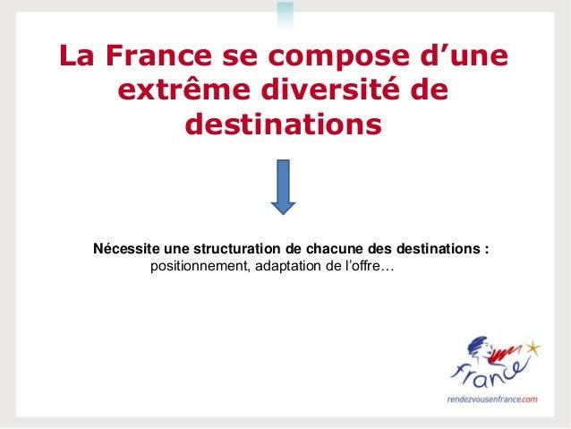 La France se compose d'uneextrême diversité dedestinationsNécessite une structuration de chacune des destinations :positio...