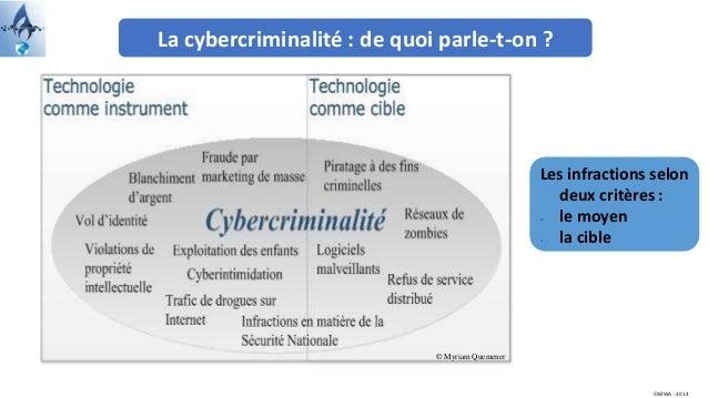 ©MWA - 2014 La cybercriminalité : de quoi parle-t-on ? Les infractions selon deux critères : - le moyen - la cible © Myria...