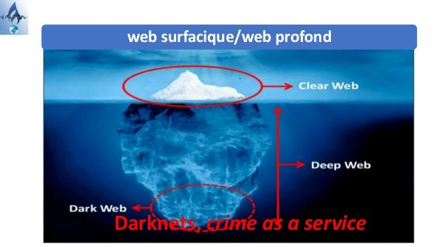 Un cyberespace plus vaste, peuplé, diversifié… web surfacique/web profond Darknets, crime as a service