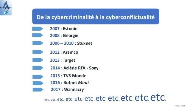 De la cybercriminalité à la cyberconflictualité 2007 : Estonie 2008 : Géorgie 2006 – 2010 : Stuxnet 2013 : Target 2012 : A...