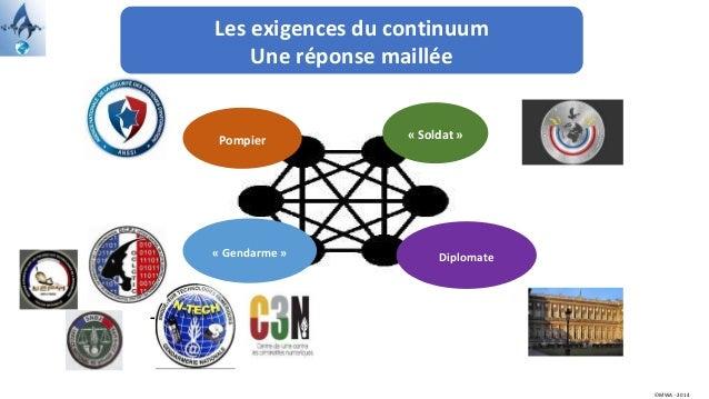 Les exigences du continuum Une réponse maillée - Pompier « Soldat » « Gendarme » ©MWA - 2014 Diplomate