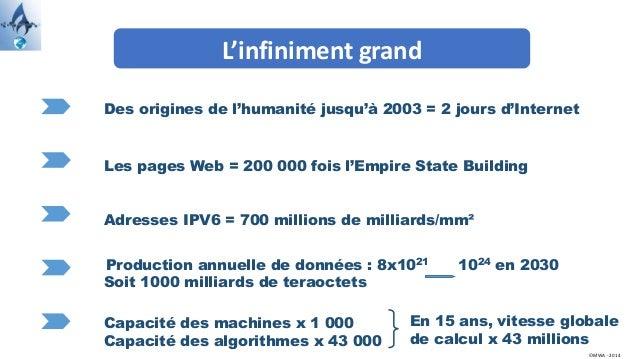 L'infiniment grand ©MWA - 2014 Des origines de l'humanité jusqu'à 2003 = 2 jours d'Internet Les pages Web = 200 000 fois l...