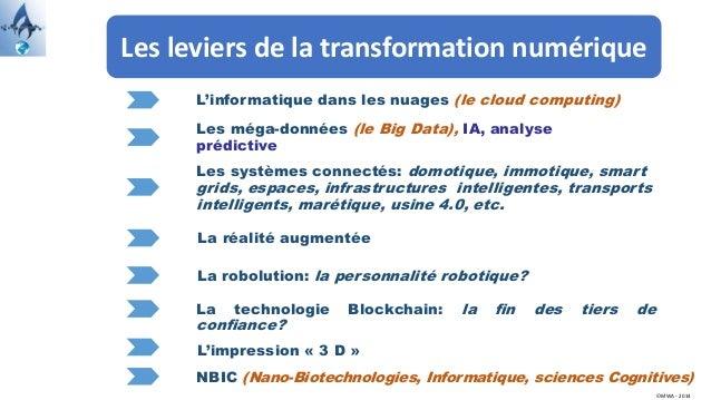 Les leviers de la transformation numérique ©MWA - 2014 L'informatique dans les nuages (le cloud computing) Les méga-donnée...