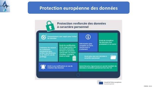 Protection européenne des données ©MWA - 2014