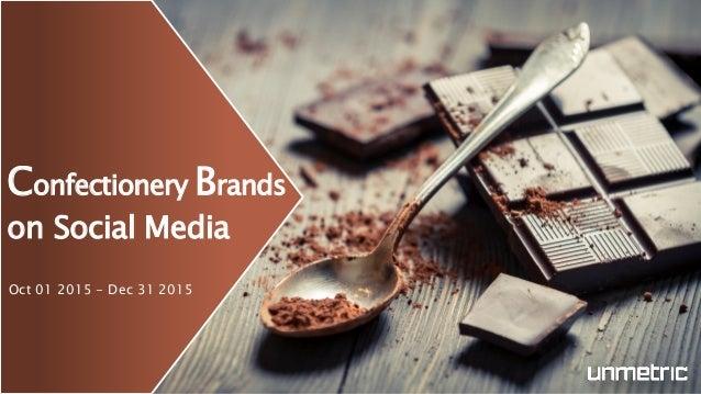 Confectionery Brands on Social Media Oct 01 2015 - Dec 31 2015