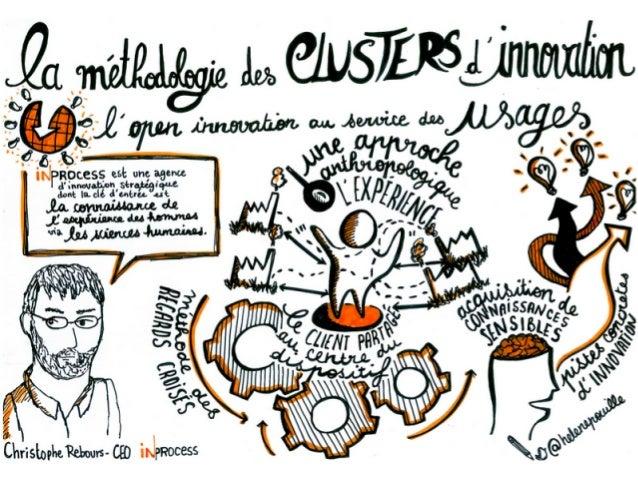 Méthodologie des clusters d'innovation - Le cas du programme Inhome d'Inprocess